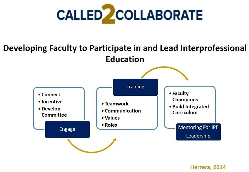 Called2Collaborate Faculty Development